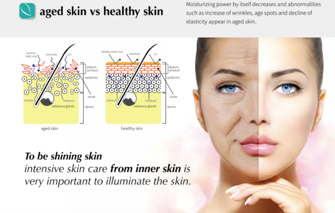 rejuran healer for antiaging skin