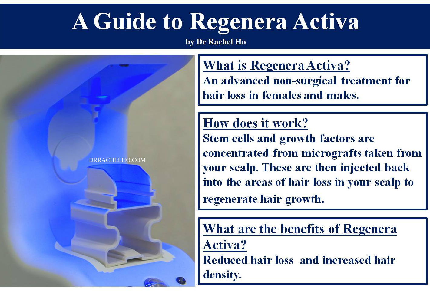 what is regenera activa for hair loss