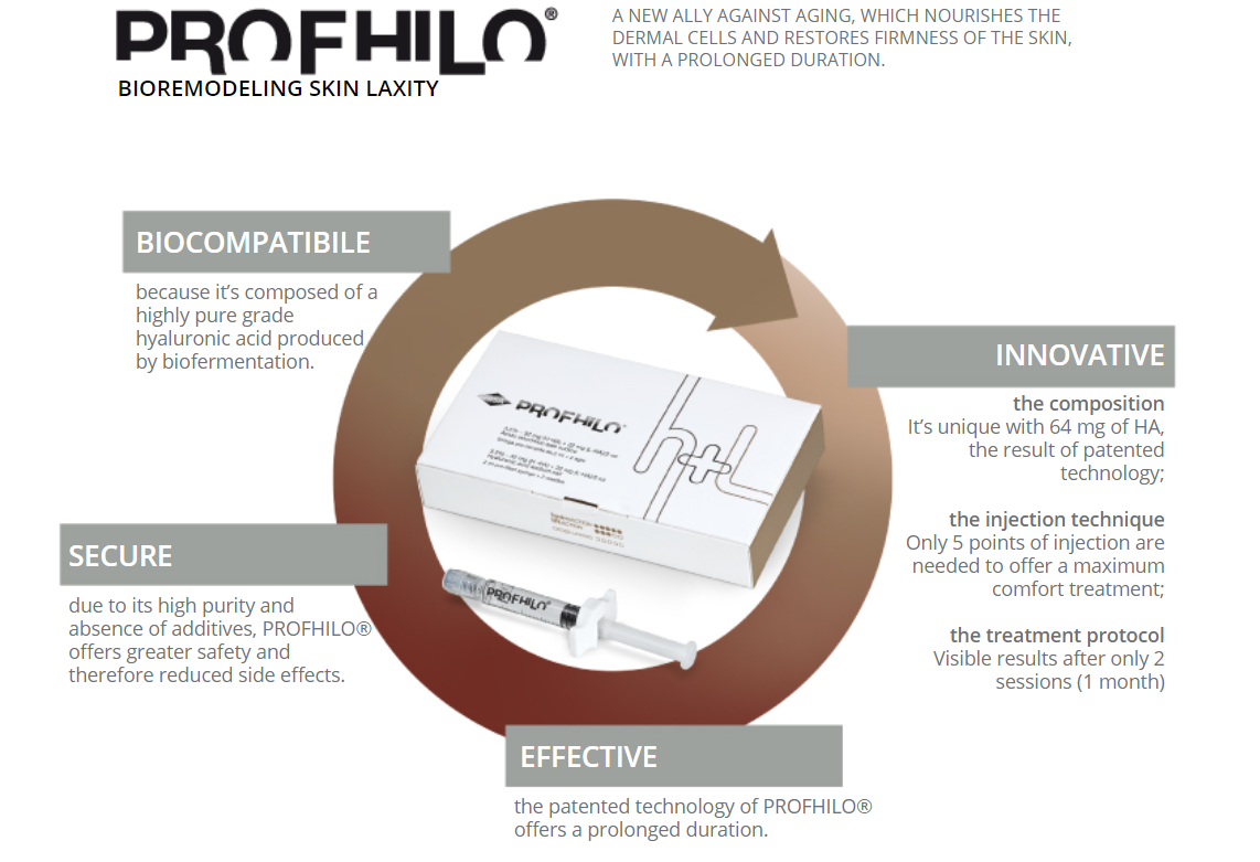 profhilo safety